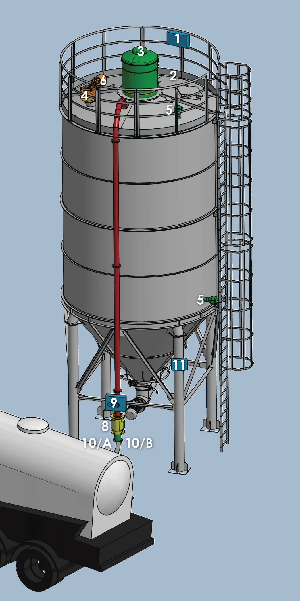 Safety Systems For Silos Scutti Srl